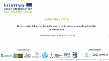 WATenERgy CYCLE Awareness  29th of September 2020 Athens, Greece